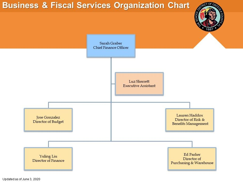 Business and Financial Svs org chart